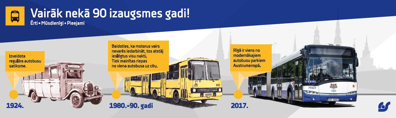 autobusi.png