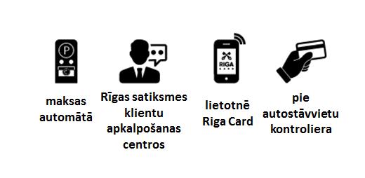 autostavvietas_lapai.PNG