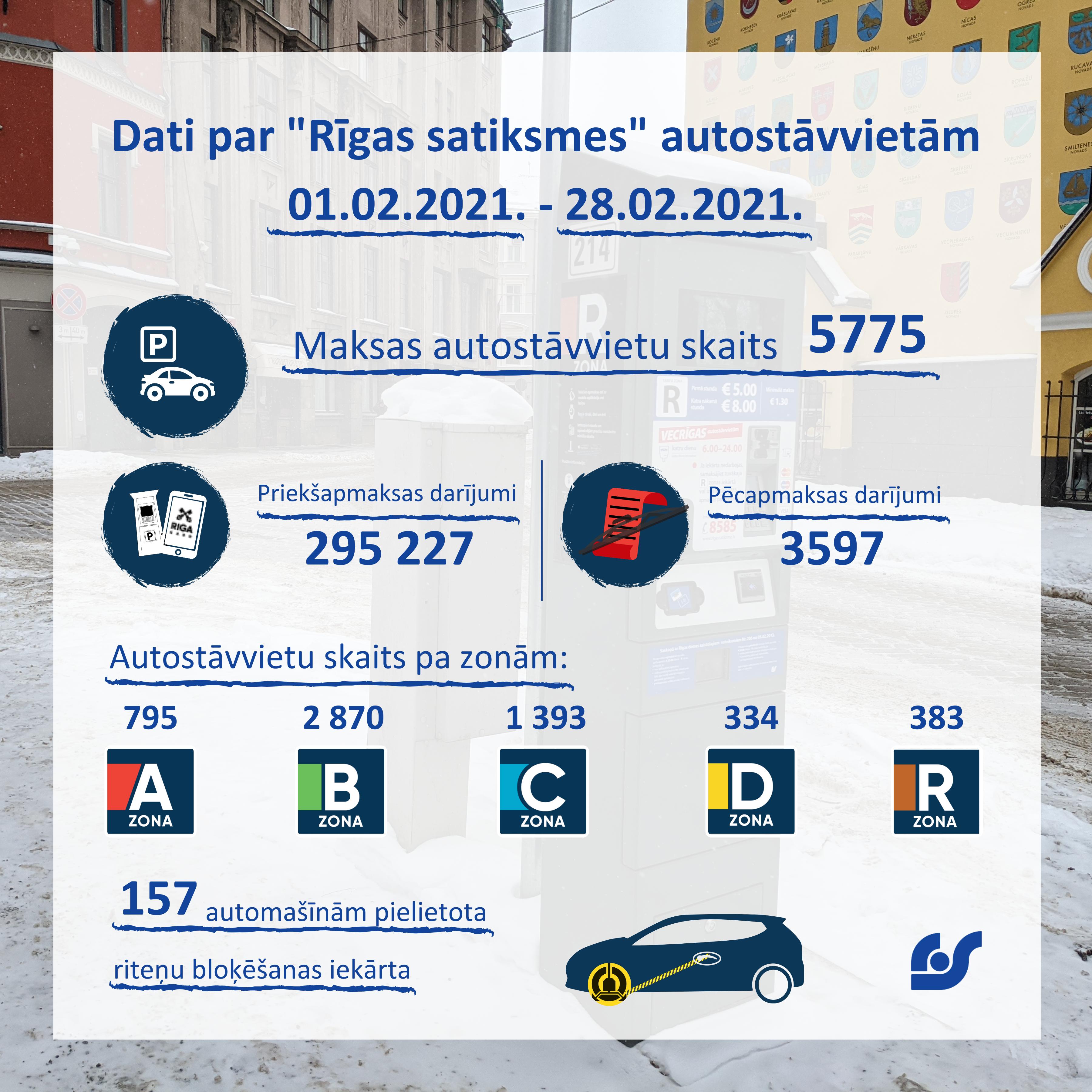 Copy of Copy of Dati par pasažieru pārvadājumiem 01.02.2021. - 07.02.2021. (3).png