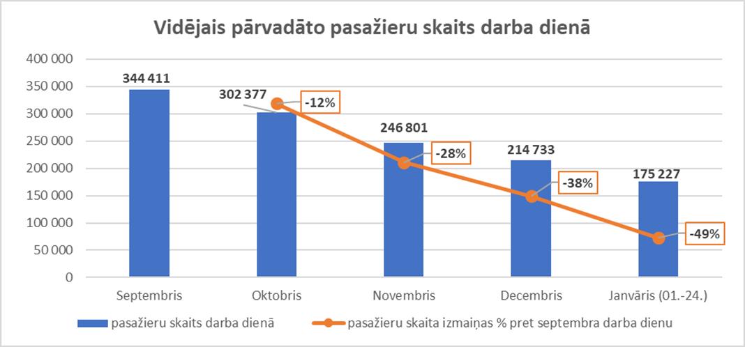 Grafiks_vid.pas.skaits.png