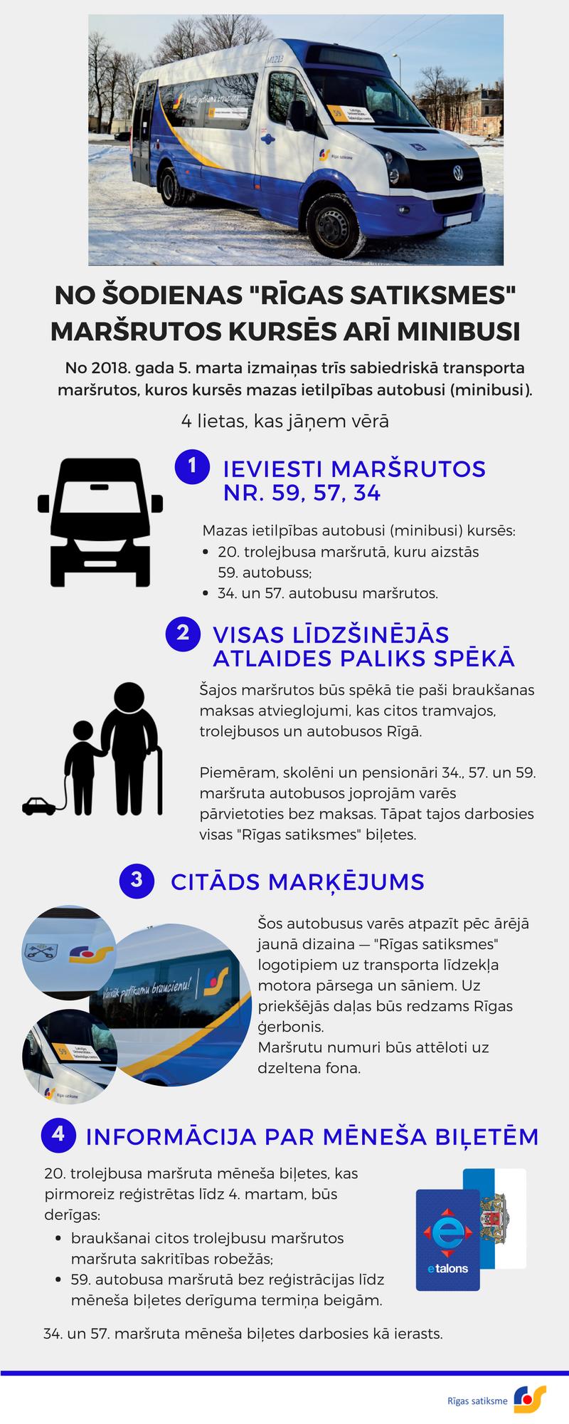Infografika_minibusi_LV.PNG