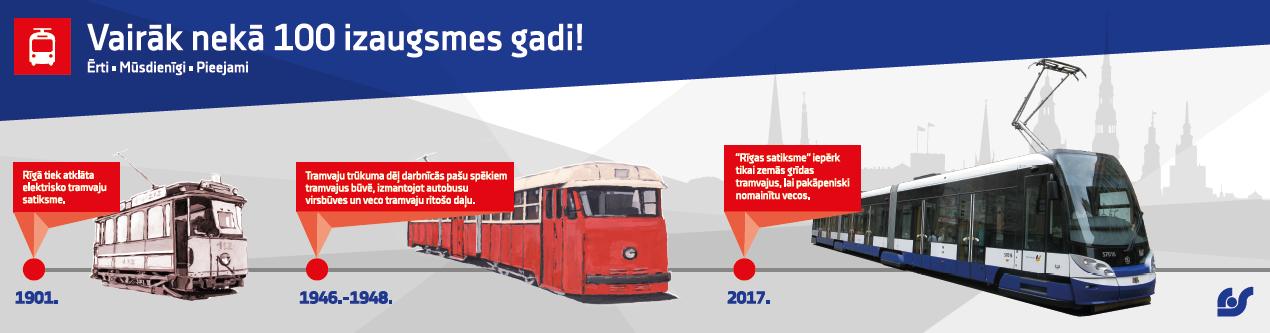 """""""Rīgas satiksme"""" launches information campaign about ..."""