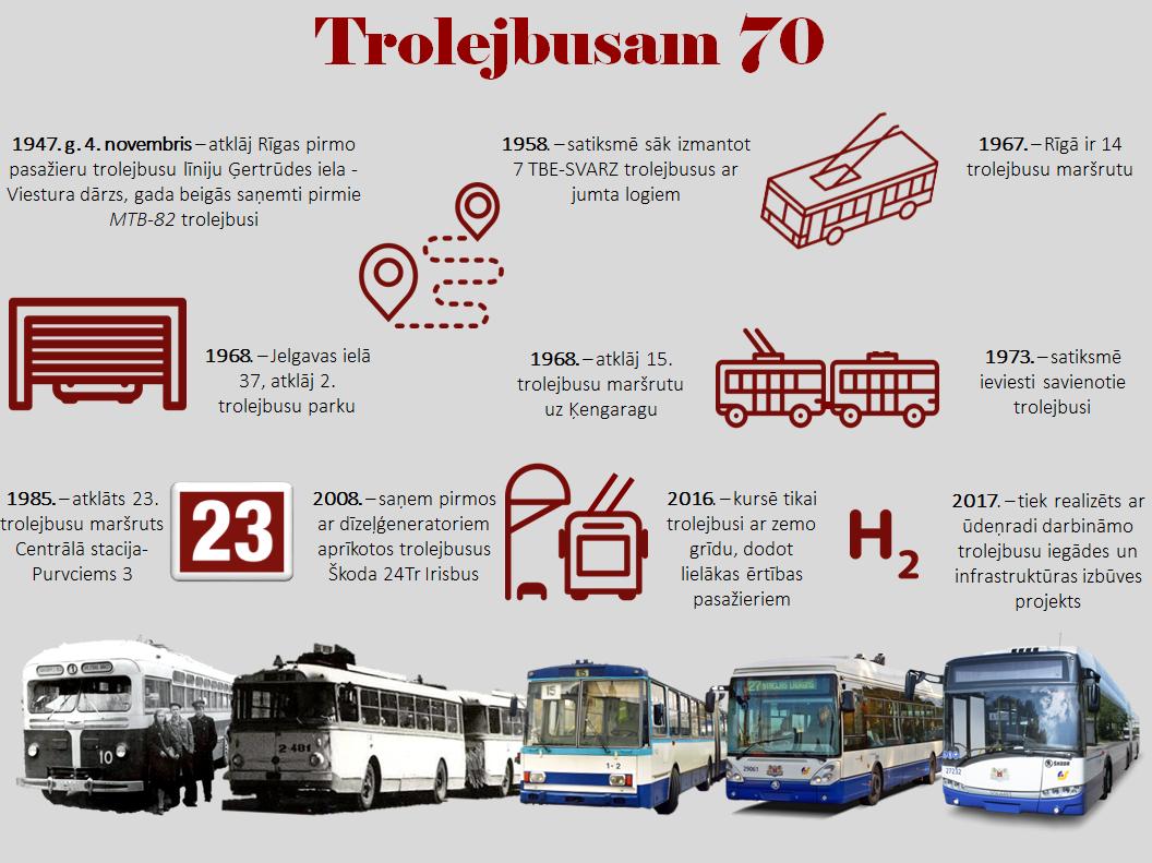 Trolejbusam_70.PNG