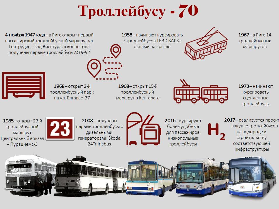 Trolejbusam_70_RU.PNG