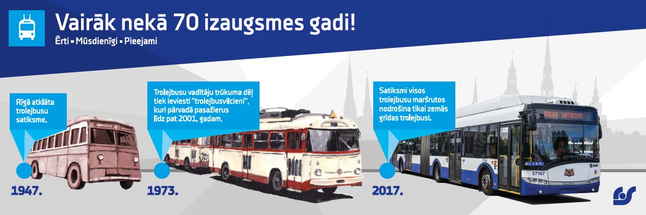 trolejbusi.png